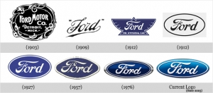 Brand Evolution - Is your business having an identity crisis