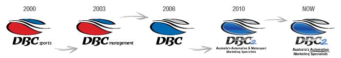 DBC2 15 Years Logo Evoloution